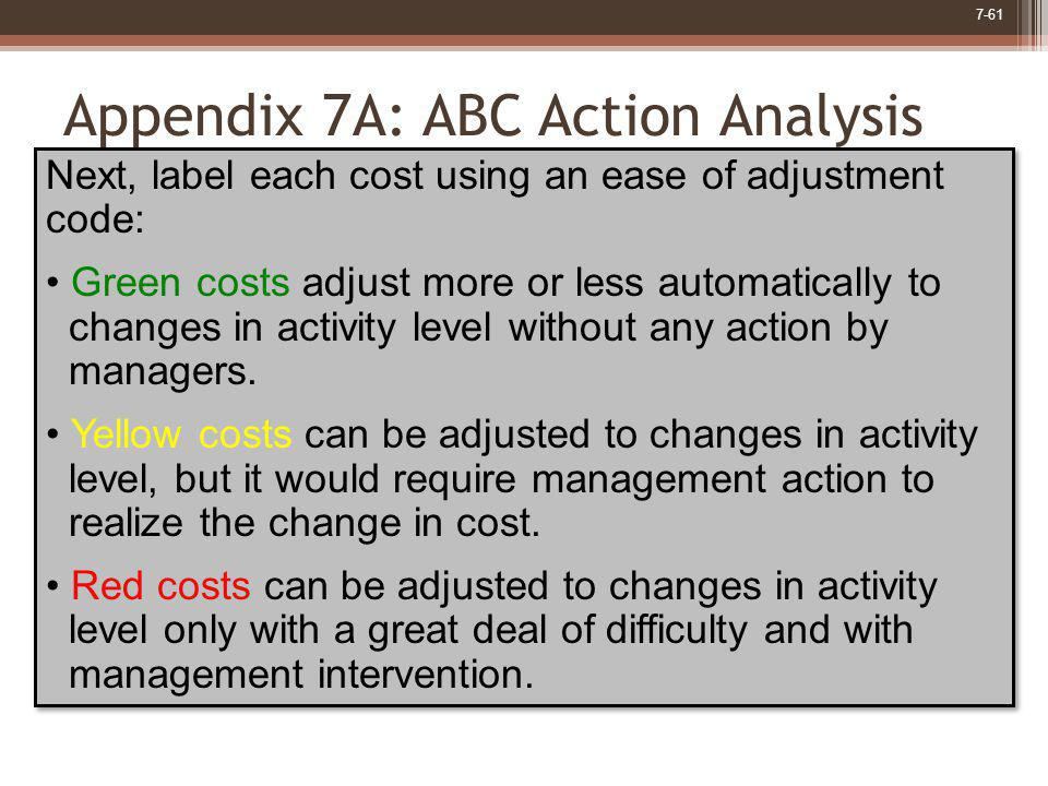 Appendix 7A: ABC Action Analysis