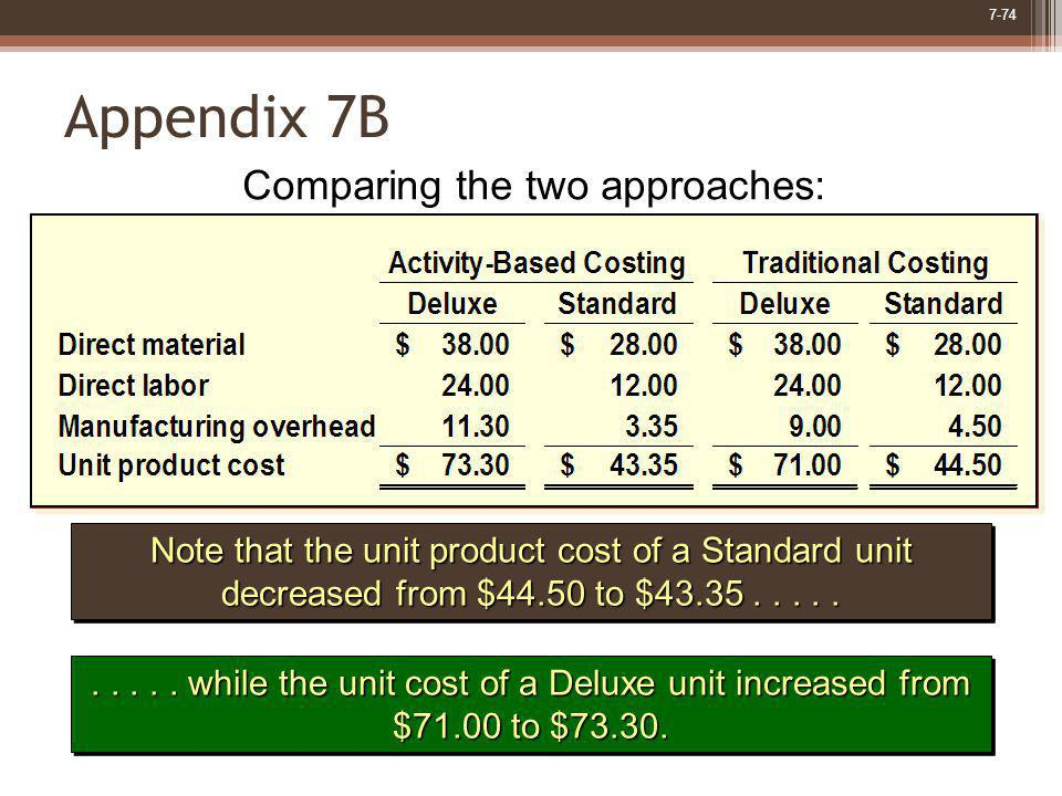 Appendix 7B Comparing the two approaches: