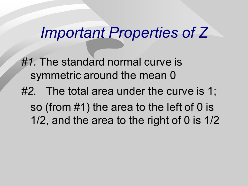 Important Properties of Z
