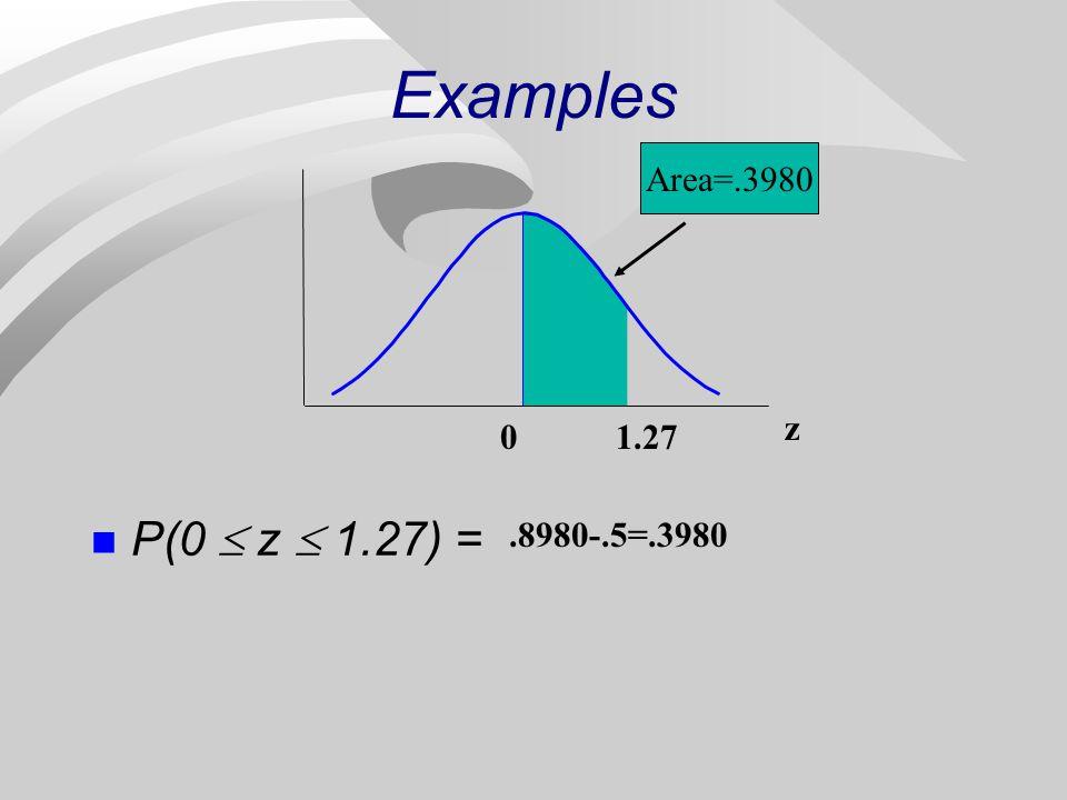 Examples Area=.3980 1.27 z P(0  z  1.27) = .8980-.5=.3980
