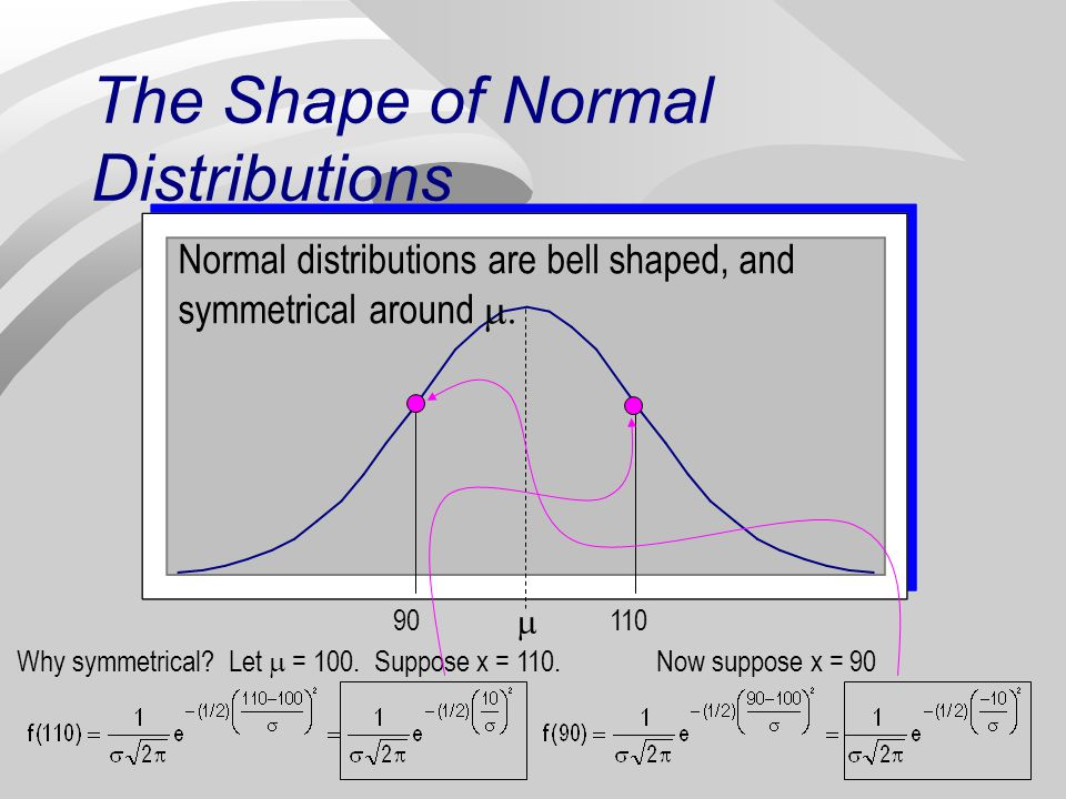 The Shape of Normal Distributions