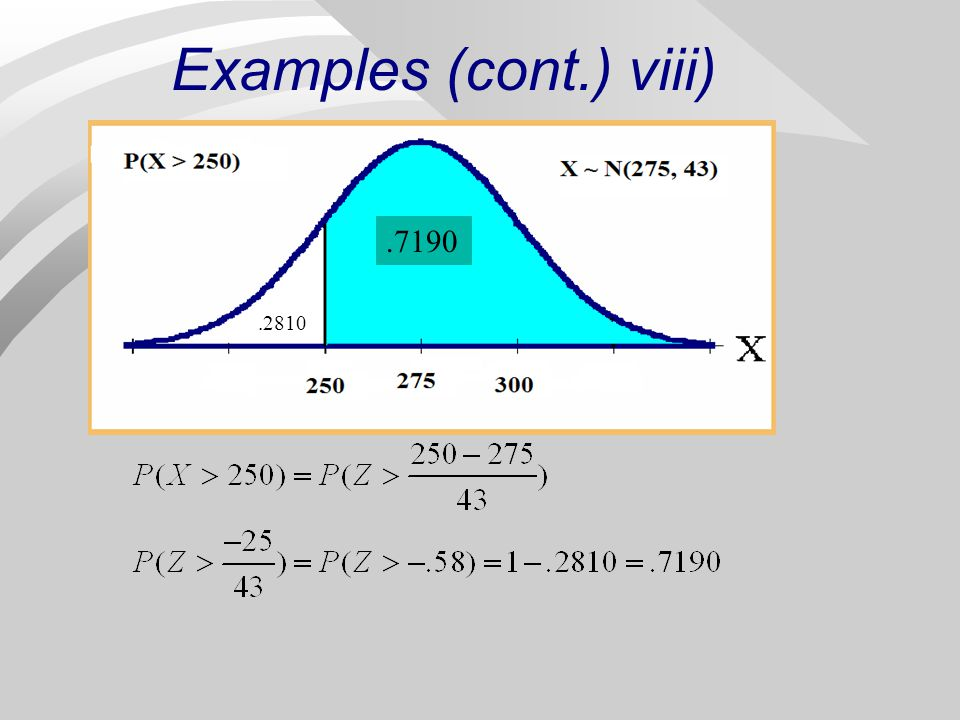 Examples (cont.) viii) .7190 .2810