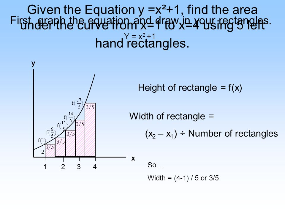 Given the Equation y =x²+1, find the area under the curve from x=1 to x=4 using 5 left hand rectangles.