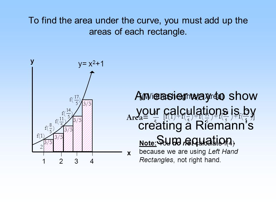To find the area under the curve, you must add up the areas of each rectangle.