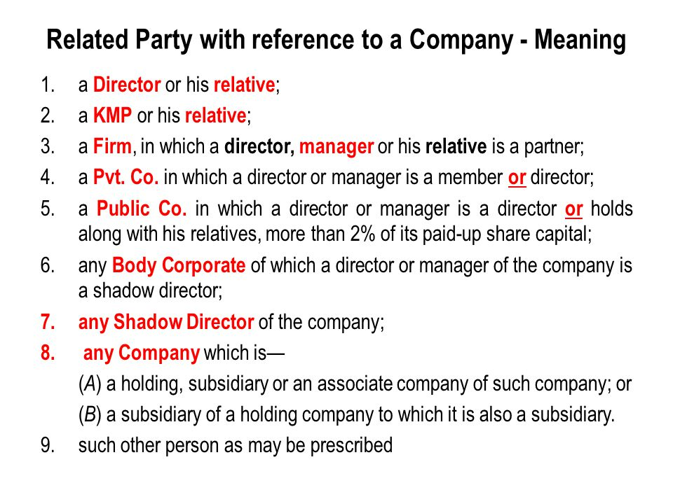 Related Party with reference to a Company - Meaning