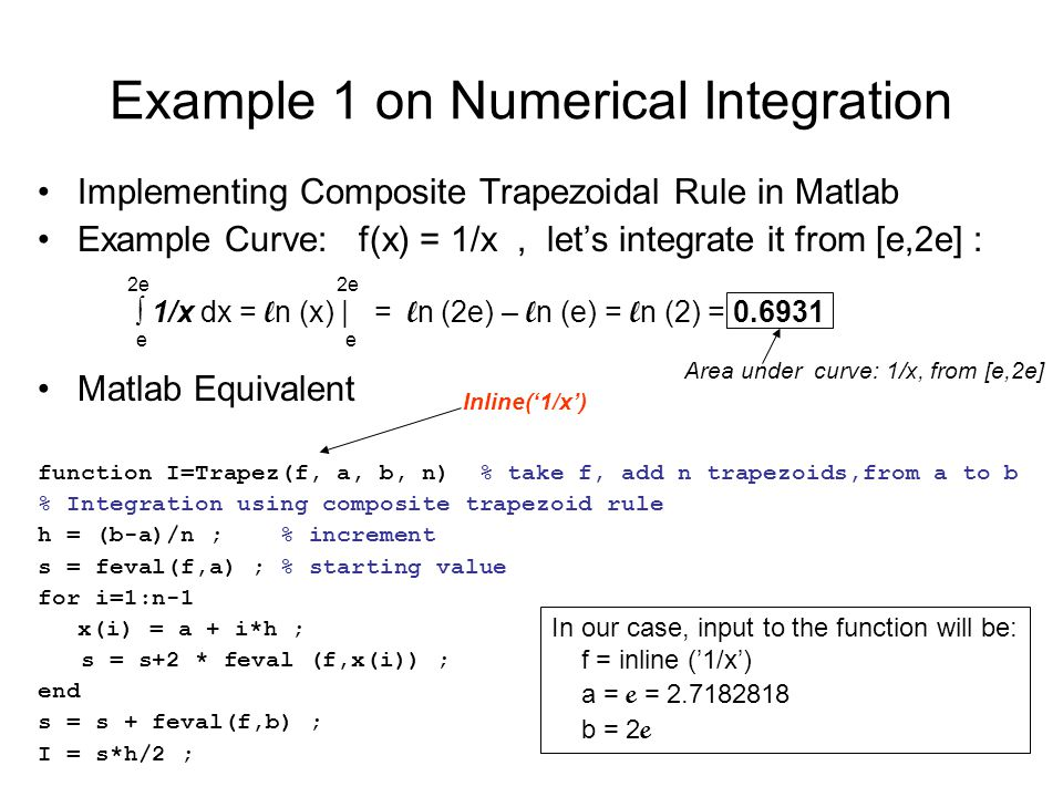 Example 1 on Numerical Integration
