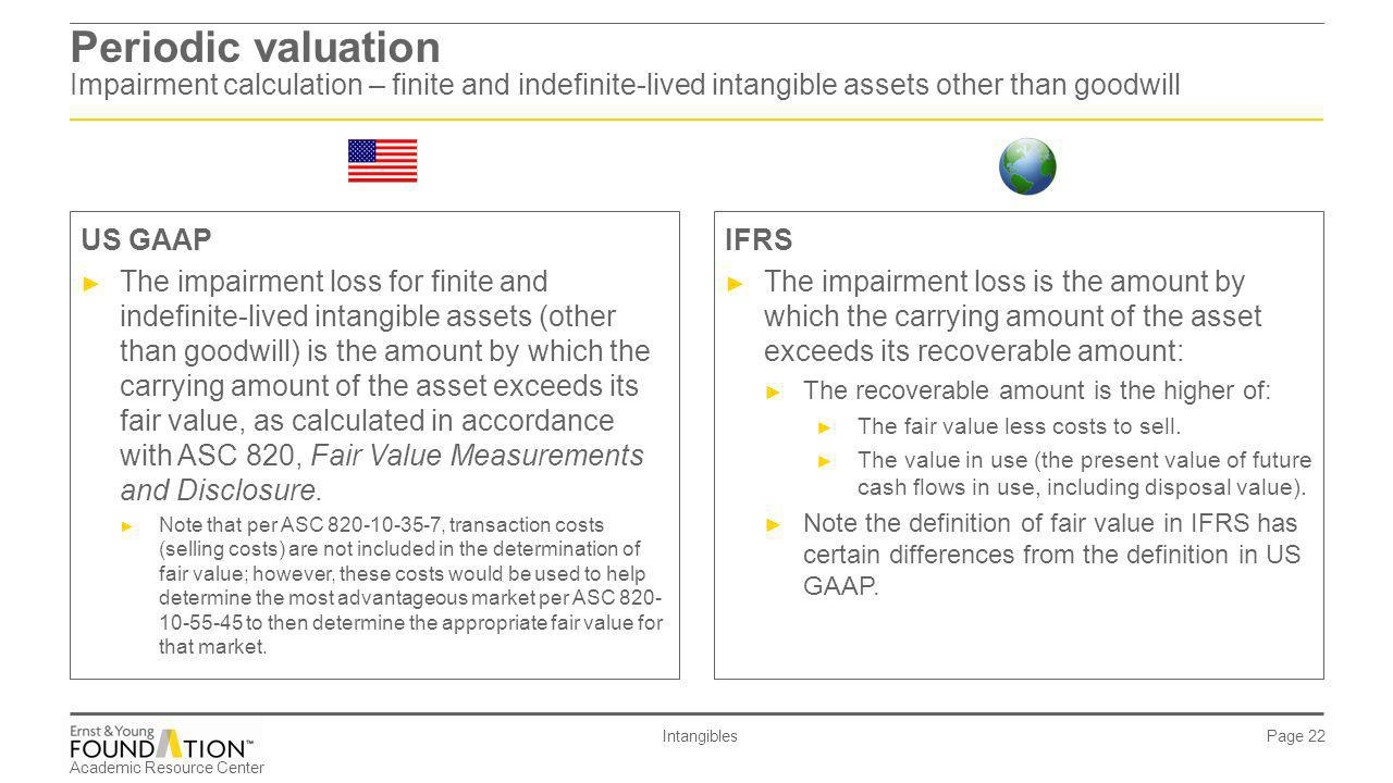 Periodic valuation Impairment calculation – finite and indefinite-lived intangible assets other than goodwill