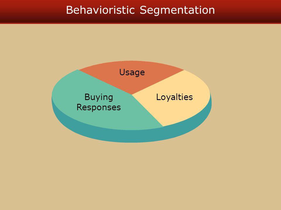 Behavioristic Segmentation