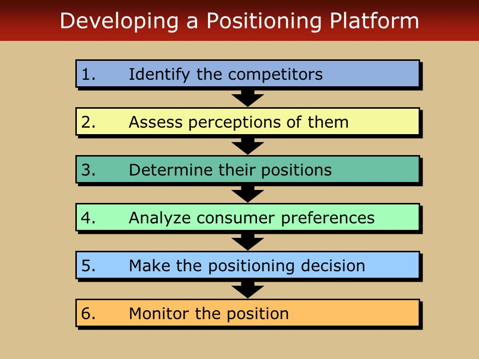 Developing a Positioning Platform