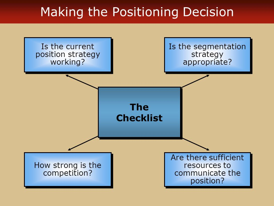 Making the Positioning Decision