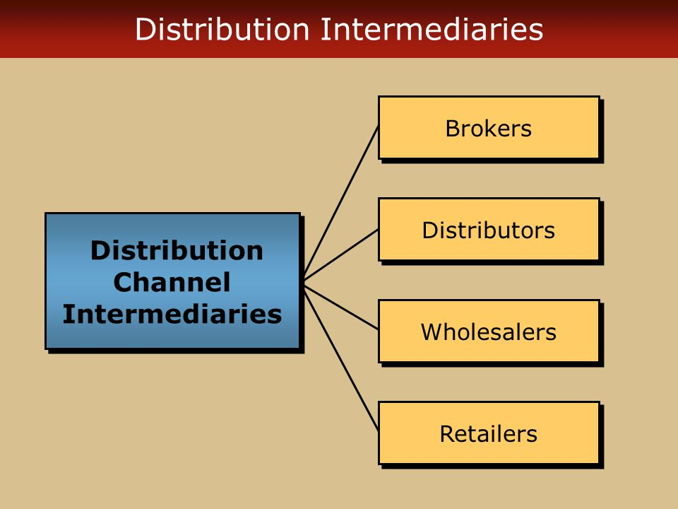 Distribution Pathways