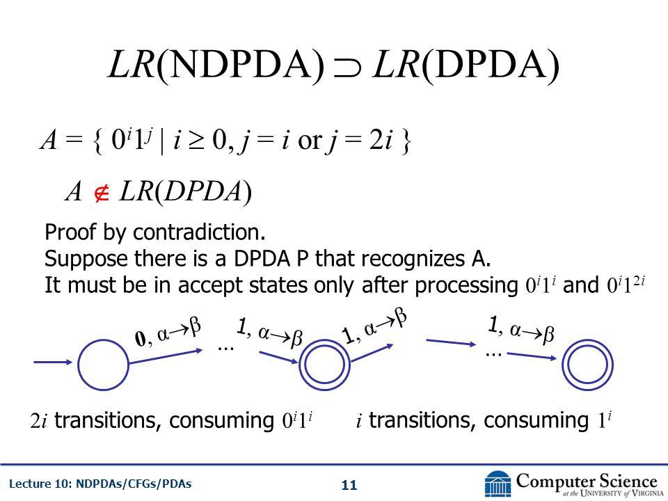 LR(NDPDA)  LR(DPDA) A = { 0i1j | i  0, j = i or j = 2i }