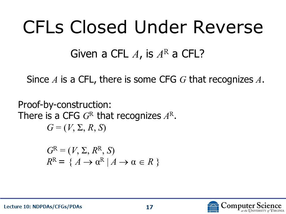 CFLs Closed Under Reverse