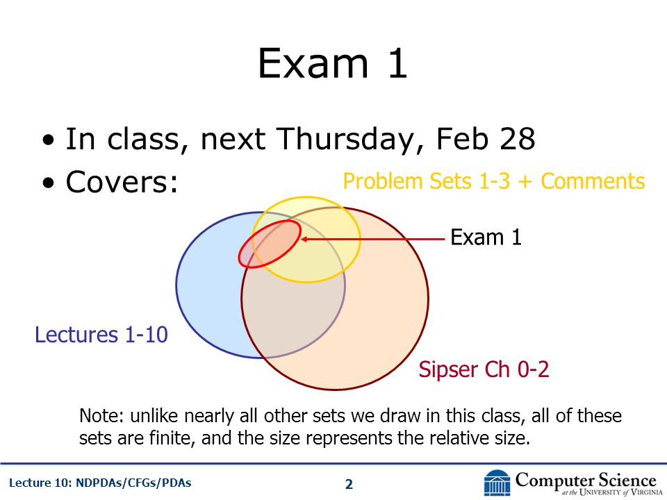Exam 1 In class, next Thursday, Feb 28 Covers:
