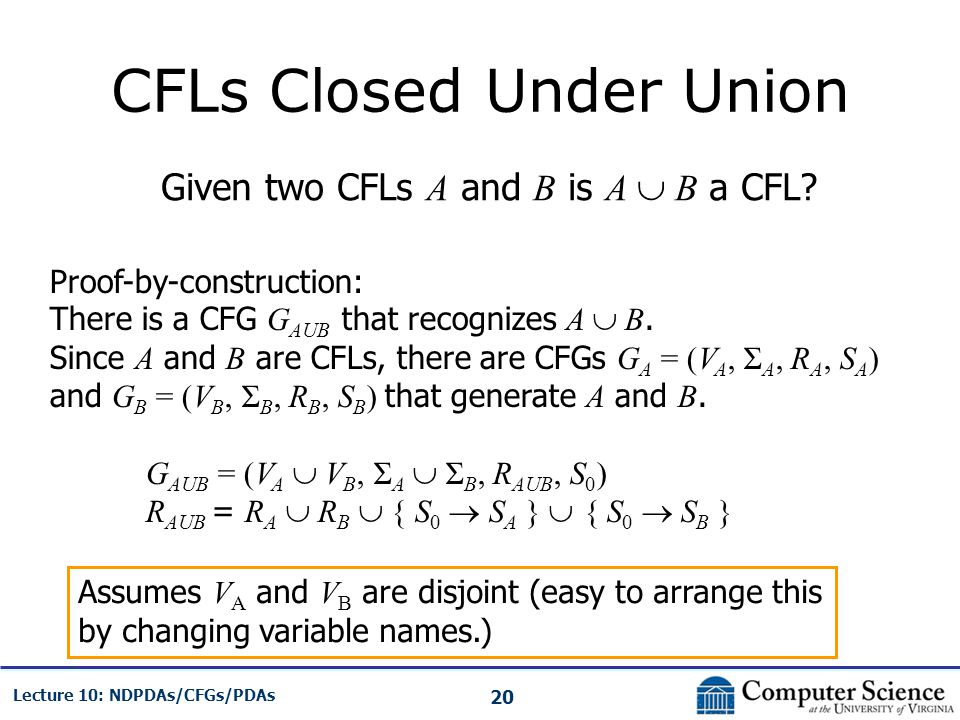 CFLs Closed Under Union