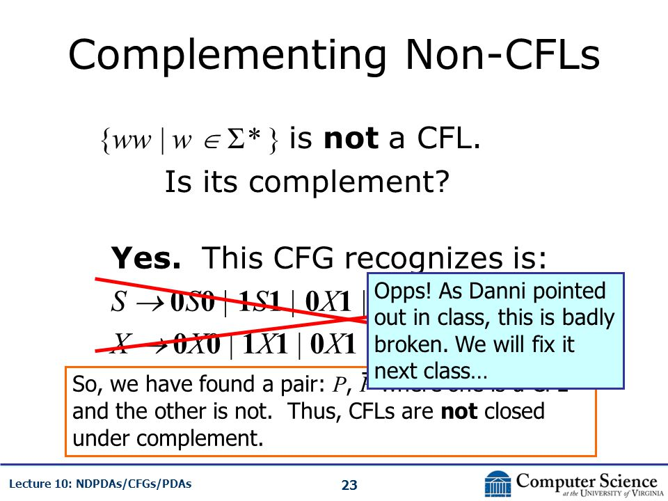 Complementing Non-CFLs