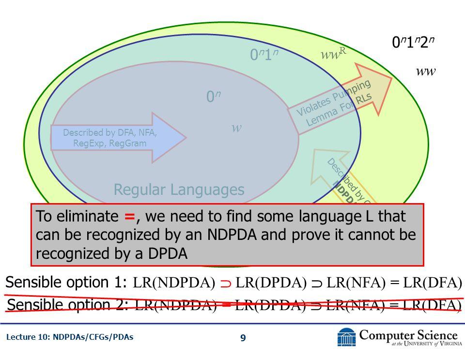 Context-Free Languages