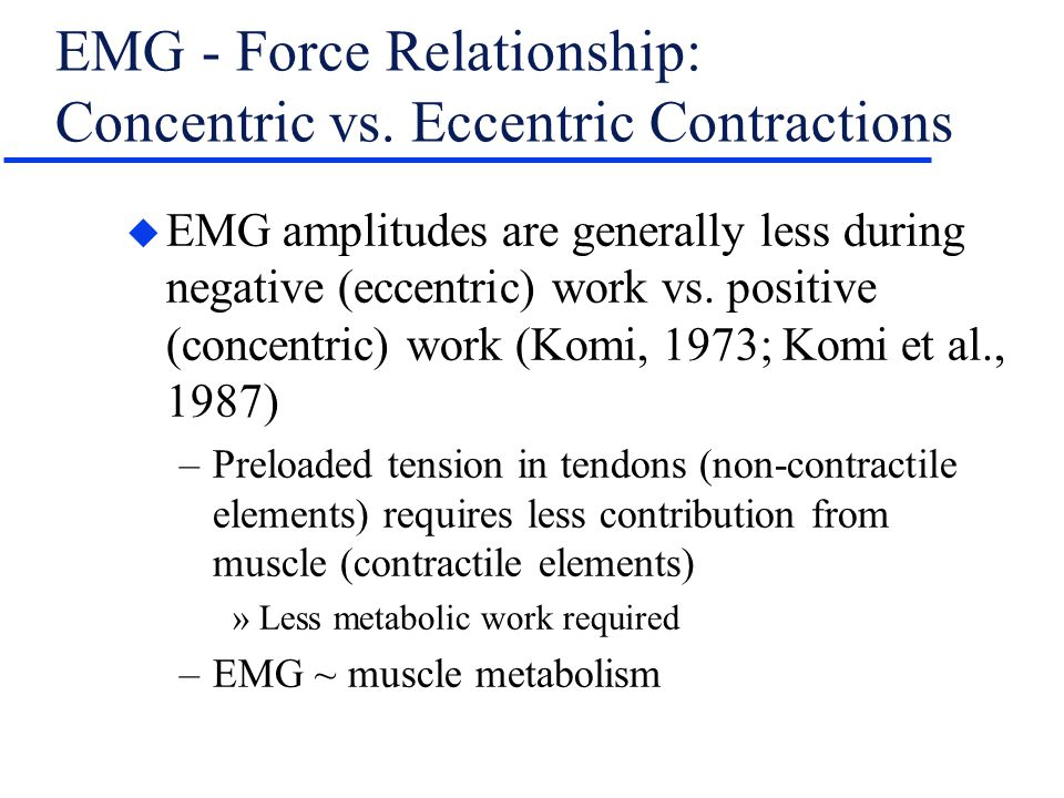 EMG - Force Relationship: Concentric vs. Eccentric Contractions