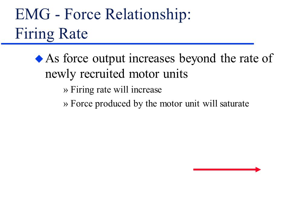 EMG - Force Relationship: Firing Rate