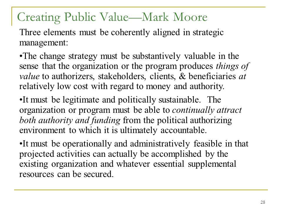Creating Public Value—Mark Moore