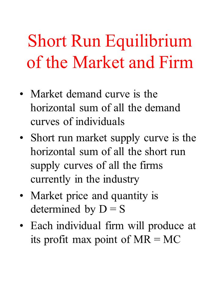 Short Run Equilibrium of the Market and Firm