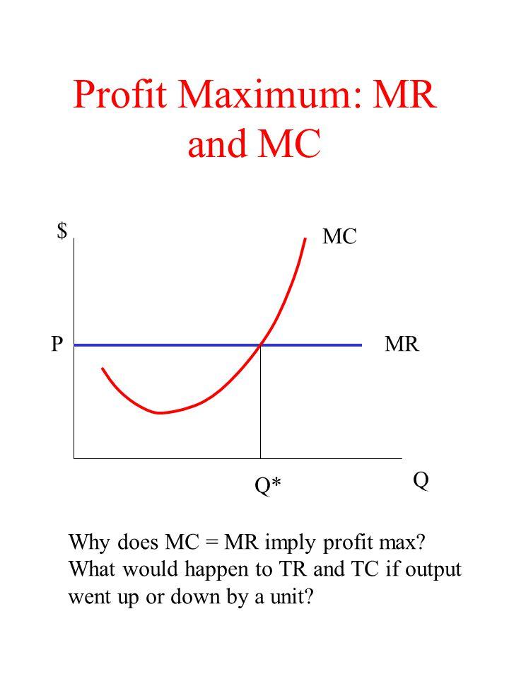 Profit Maximum: MR and MC