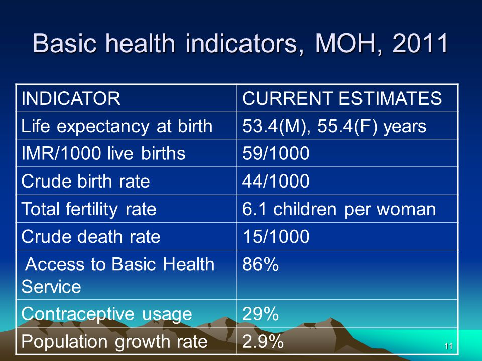 Basic health indicators, MOH, 2011