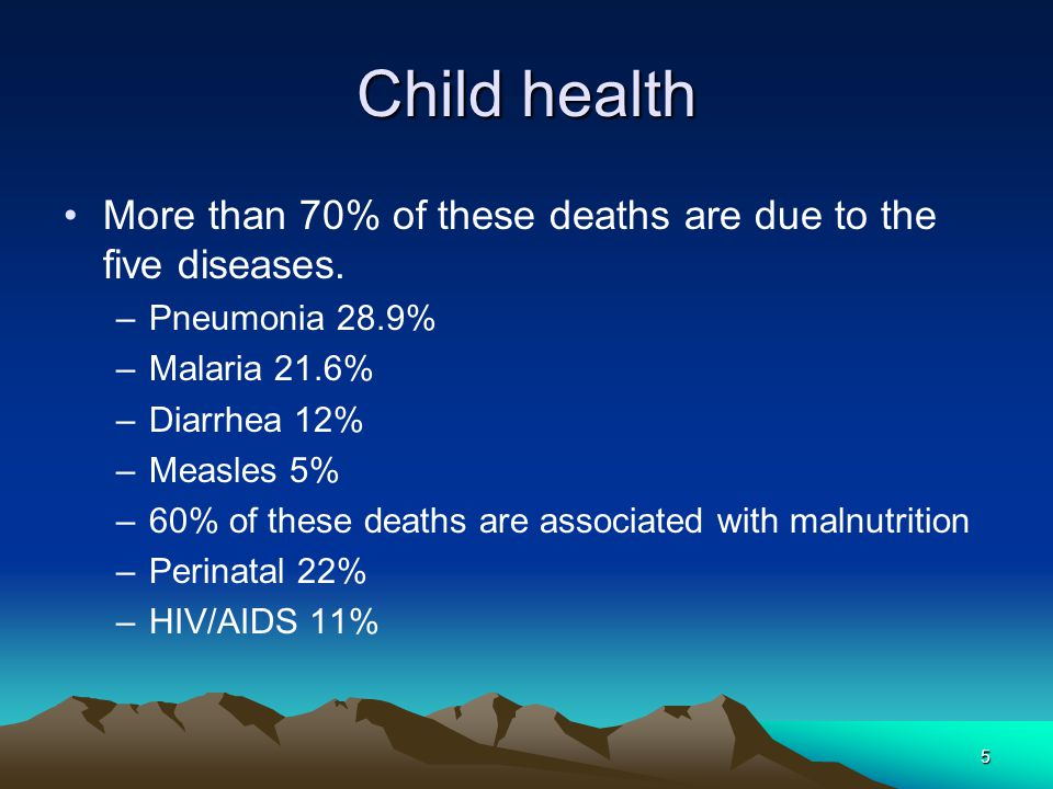 Child health More than 70% of these deaths are due to the five diseases. Pneumonia 28.9% Malaria 21.6%