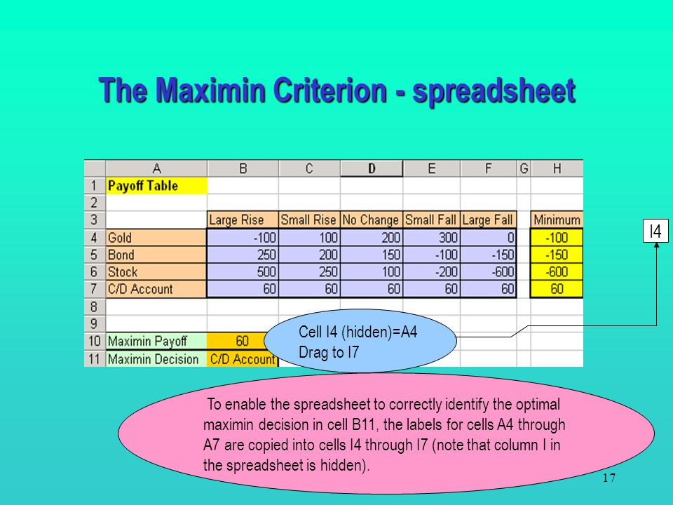 The Maximin Criterion - spreadsheet