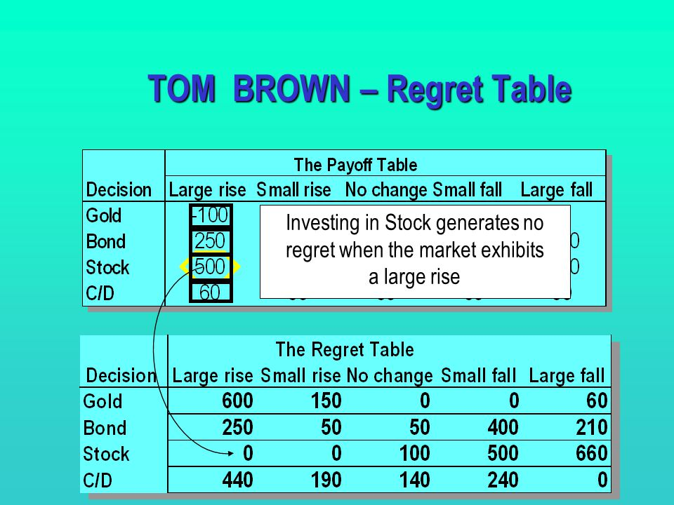 TOM BROWN – Regret Table