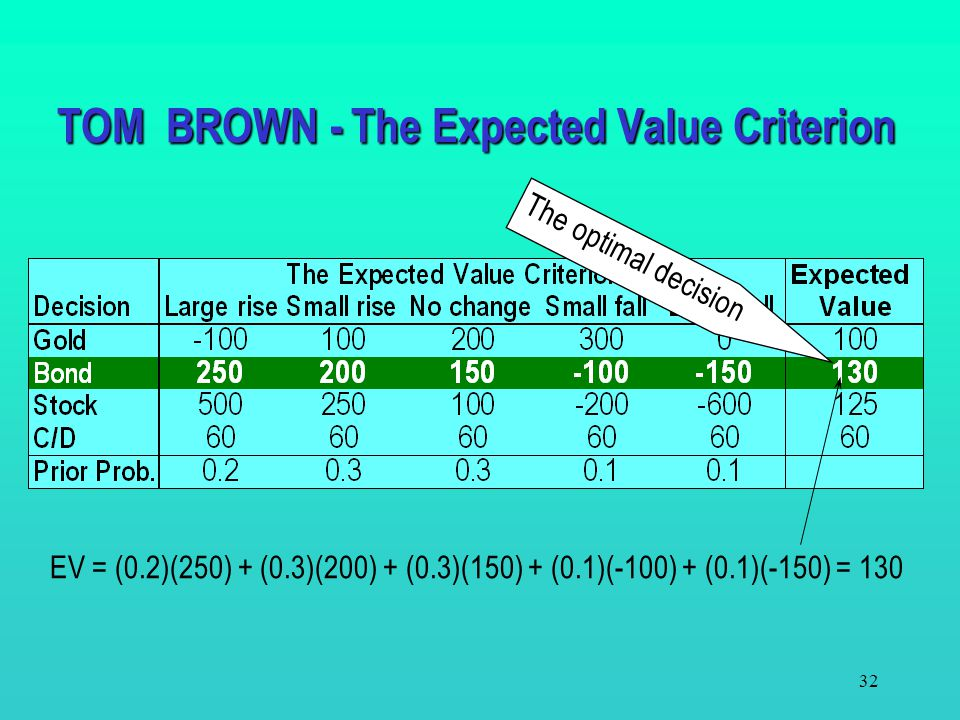 TOM BROWN - The Expected Value Criterion