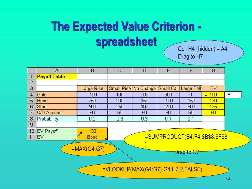 The Expected Value Criterion - spreadsheet