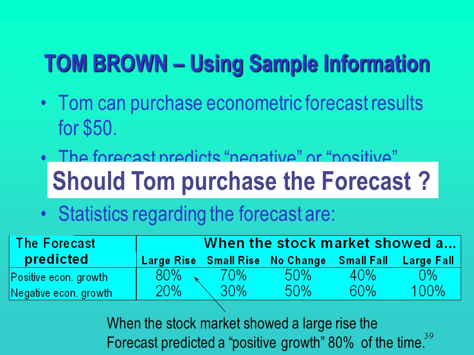 TOM BROWN – Using Sample Information