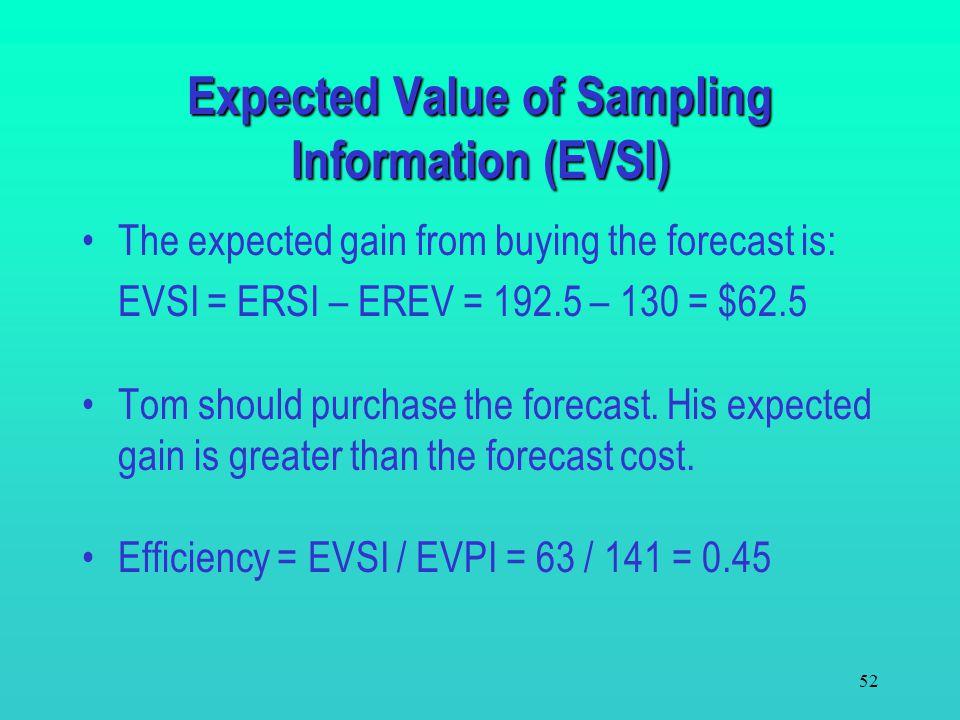 Expected Value of Sampling Information (EVSI)