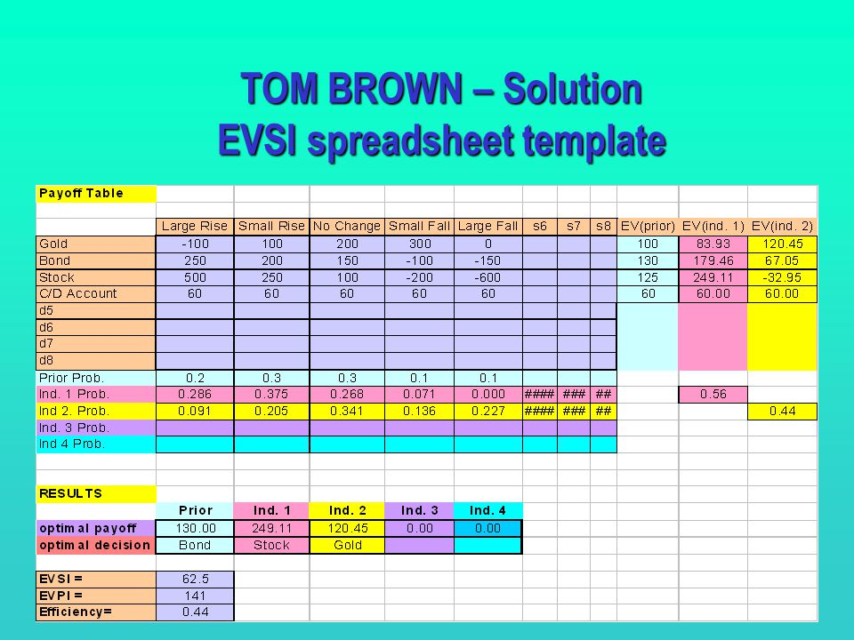 TOM BROWN – Solution EVSI spreadsheet template