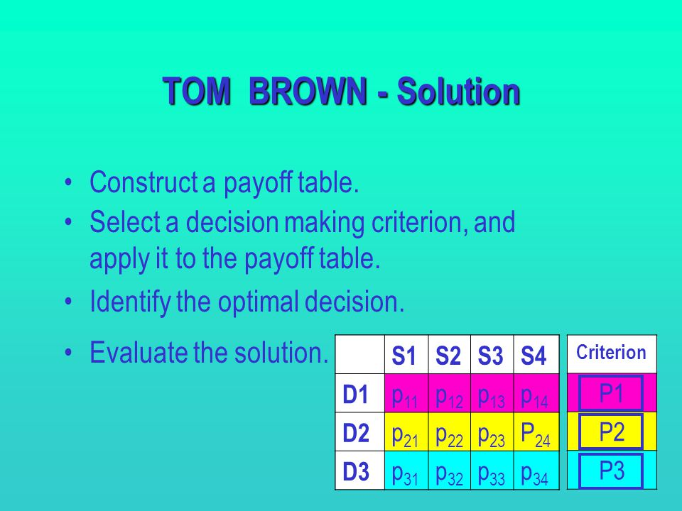 TOM BROWN - Solution Construct a payoff table.