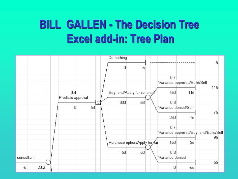 BILL GALLEN - The Decision Tree Excel add-in: Tree Plan