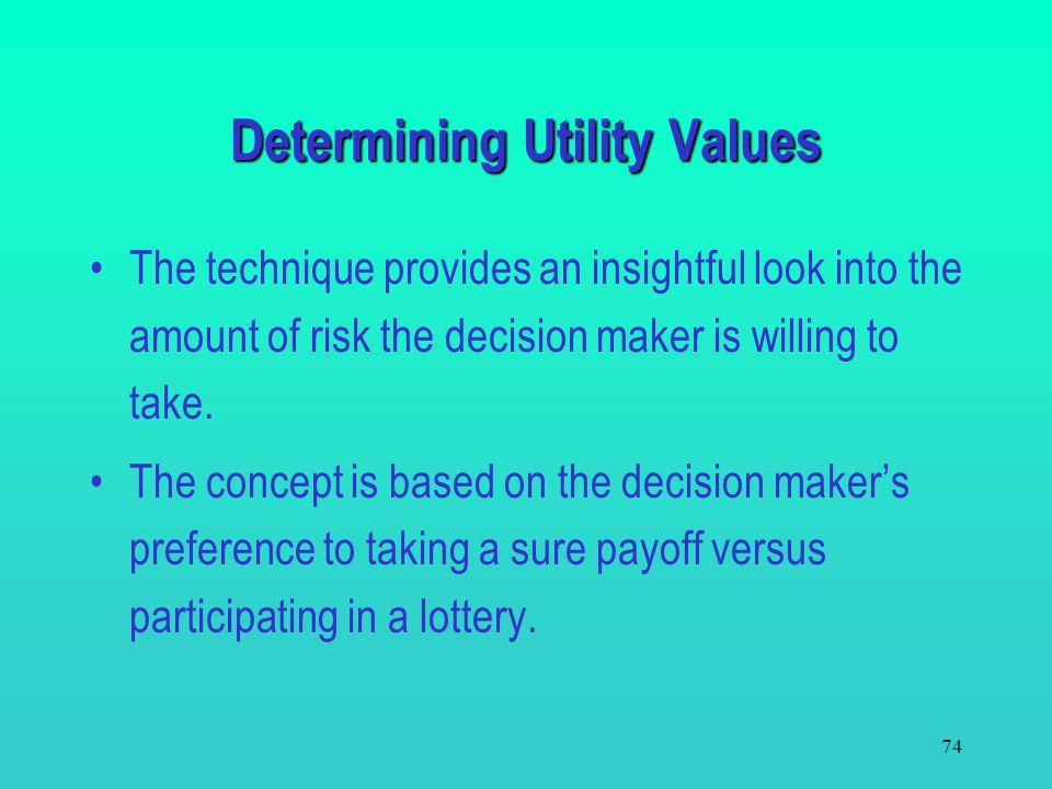 Determining Utility Values