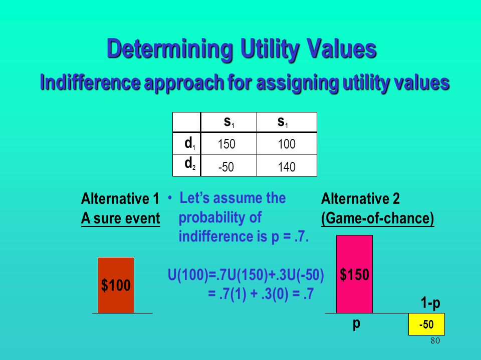Determining Utility Values Indifference approach for assigning utility values