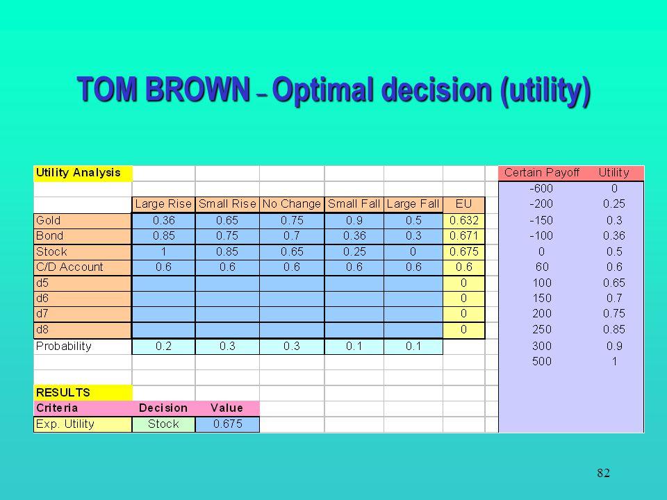 TOM BROWN – Optimal decision (utility)