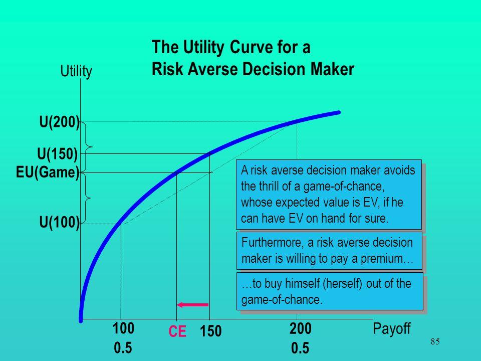 Risk Averse Decision Maker