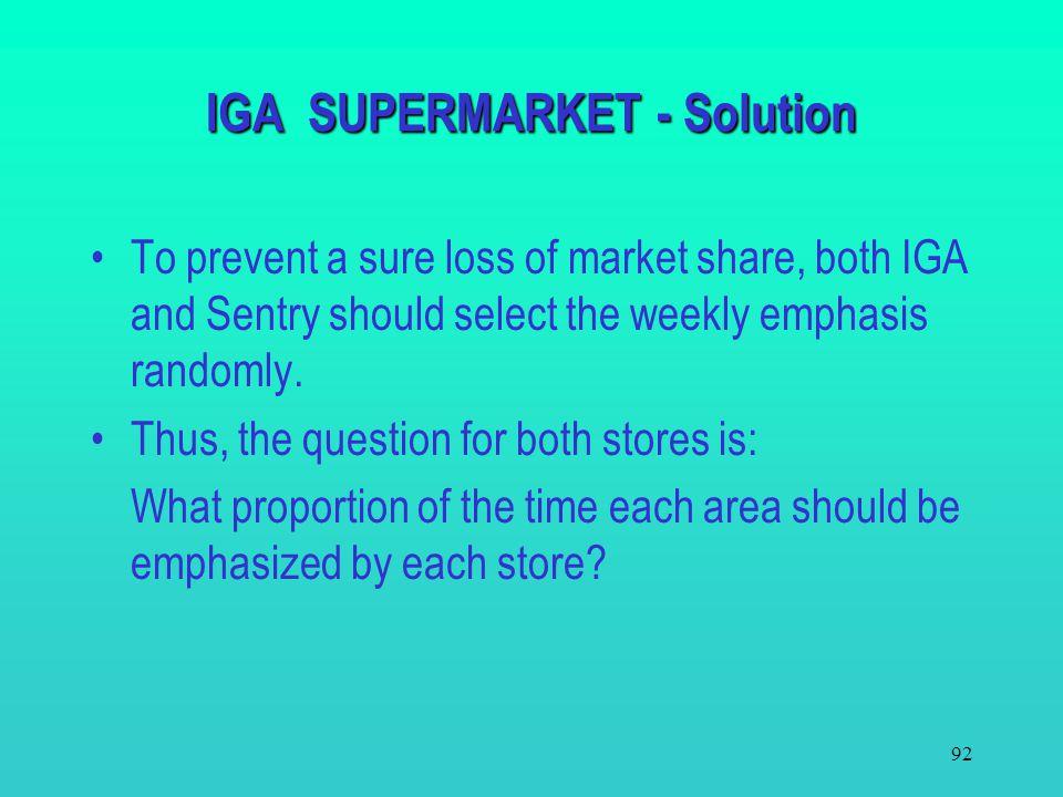IGA SUPERMARKET - Solution