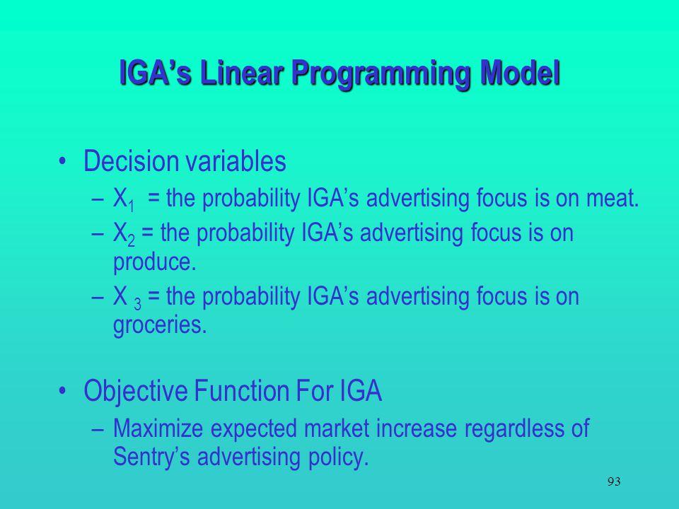 IGA's Linear Programming Model