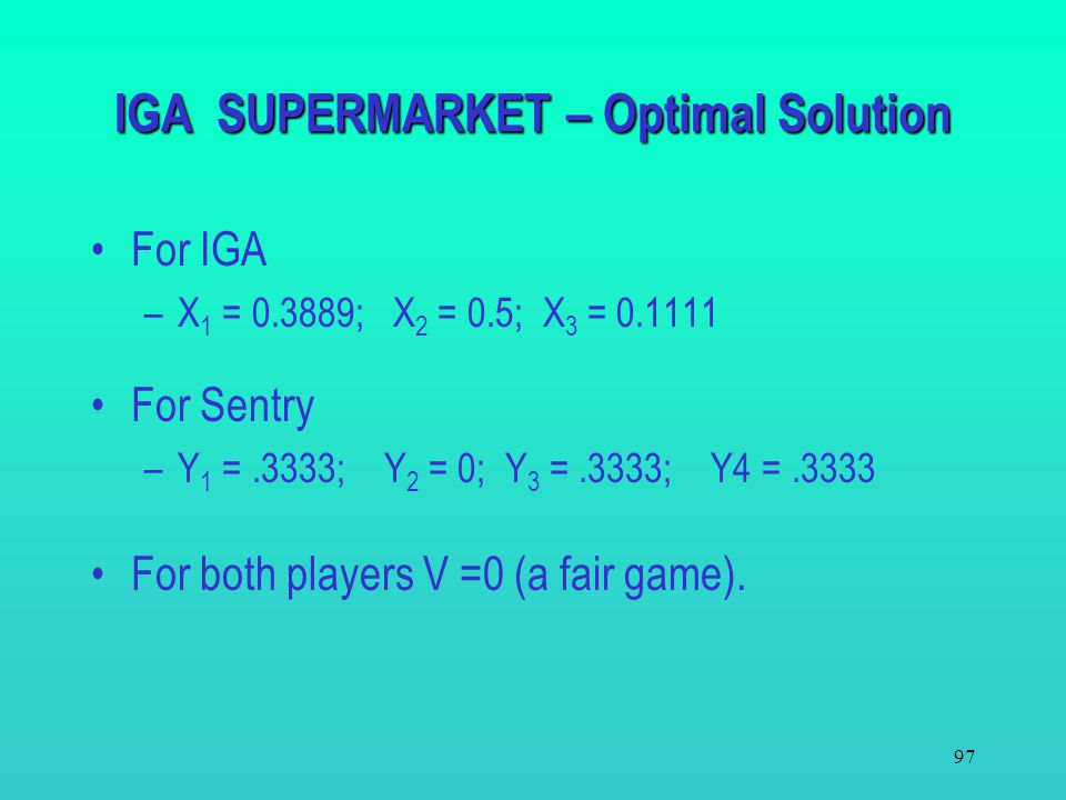 IGA SUPERMARKET – Optimal Solution