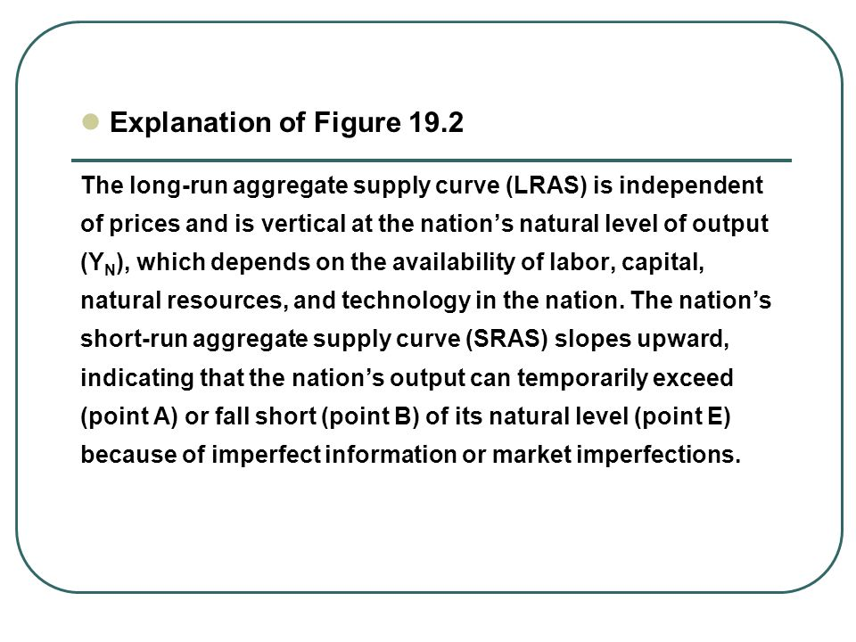 Explanation of Figure 19.2 The long-run aggregate supply curve (LRAS) is independent.