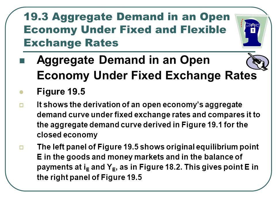 Aggregate Demand in an Open Economy Under Fixed Exchange Rates