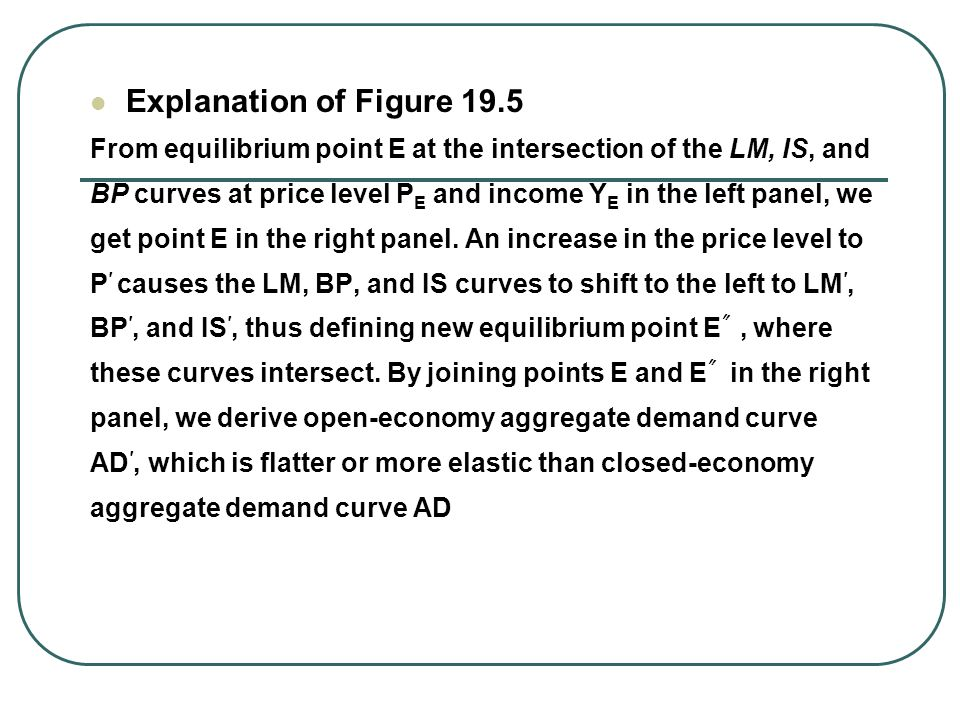 Explanation of Figure 19.5 From equilibrium point E at the intersection of the LM, IS, and.
