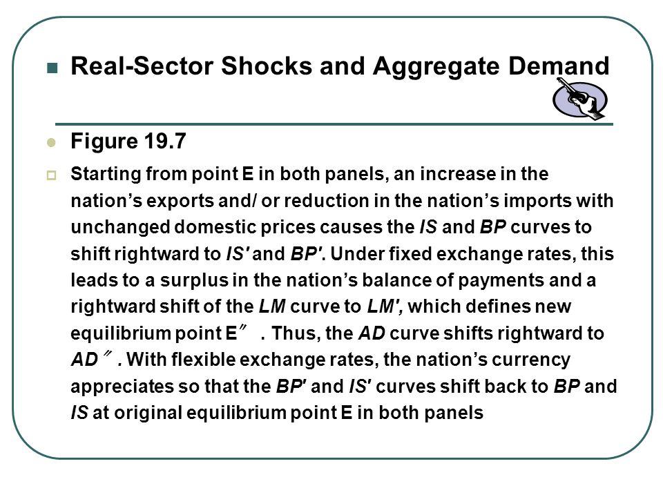 Real-Sector Shocks and Aggregate Demand