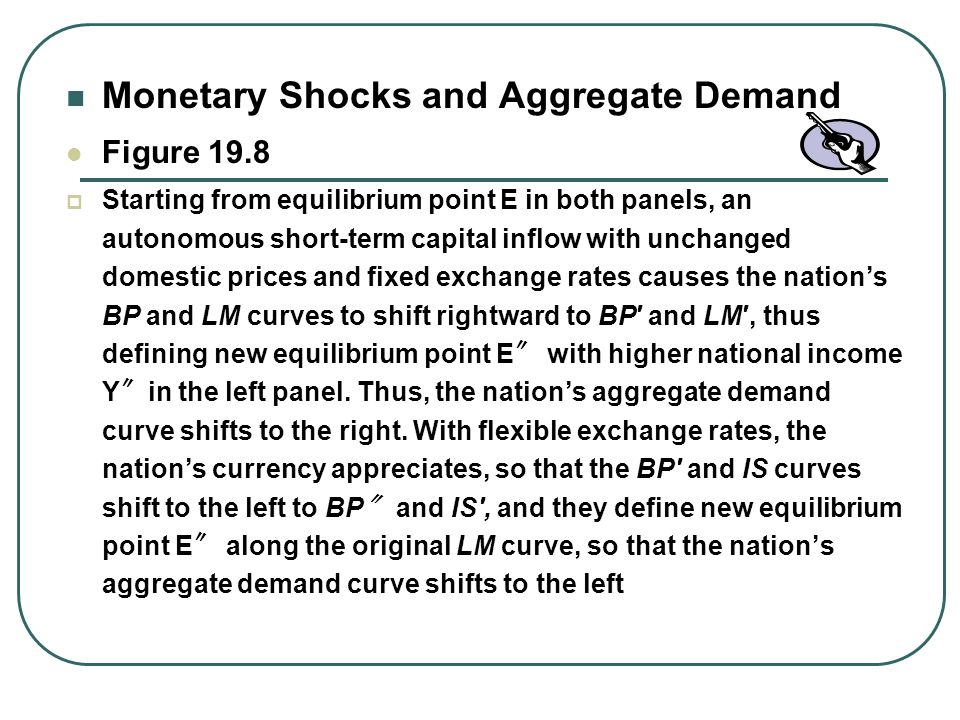 Monetary Shocks and Aggregate Demand