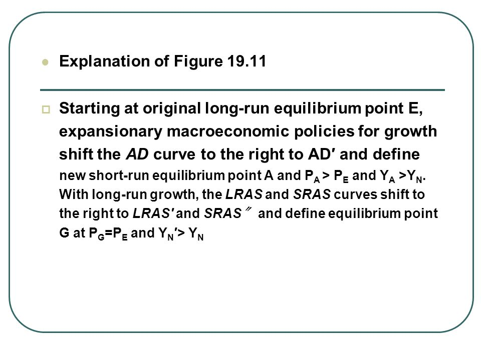 Explanation of Figure 19.11